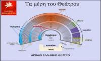 Αρχαία Ελληνικά Θέατρα - Εξαίρετη ακουστική μόνο της Ελληνικής γλώσσας